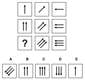 numérico-razonamiento-abstracto-reto